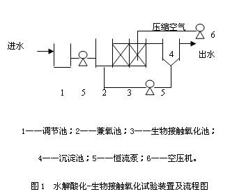 电路 电路图 电子 原理图 330_278