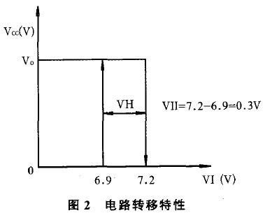 在本电路中将与非门2输入端并联作非门使用,色浆液位探头由8脚管座5