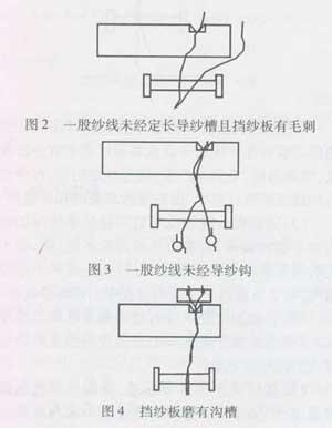 电路 电路图 电子 原理图 300_386 竖版 竖屏