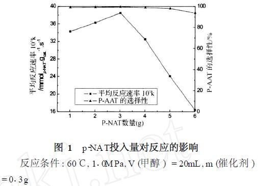 对氨基乙酰苯胺,又称N-乙酰基对苯二胺,是重要的染料中间体,主要用于制备分散、酸性、直接、和溶剂染料,如分散黄G、直接耐酸朱红4BS、酸性品红6B、活性蓝AG等[ 1 ] 。 据文献[ 2 ]介绍,对氨基乙酰苯胺是用对硝基酰苯胺经一步还原得到。但是该方法中铁粉和醋酸的消耗量大,生产1吨对氨基乙酰苯胺约需要铁粉6522公斤,醋酸8696 L,废弃物排放量极大,而一步还原收率只有61%。因此,急需改进合成工艺,建立对氨基乙酰苯胺的绿色合成方法。 苏砚溪等[ 3 ]采用醋酸亚铁作电解质,控制还原体系的pH值,改