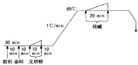 dy2-1202t增亮器电路图