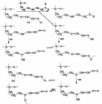 1 伯氨酰化 在双胺型聚硅氧烷的结构上对伯氨基进行酰化反应以减少
