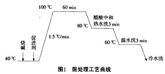 电路 电路图 电子 原理图 528_237