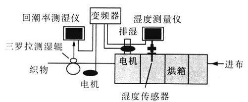 电路 电路图 电子 设计 素材 原理图 501_206